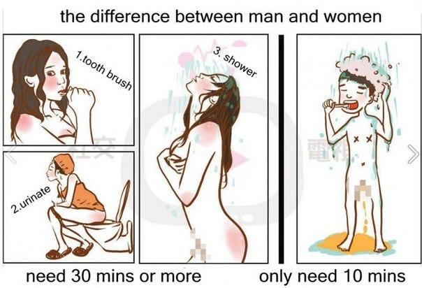 Сколько времени требуется мужчине и женщине для утреннего туалета